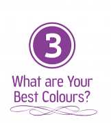 Part 3 - What are your Best Colours?